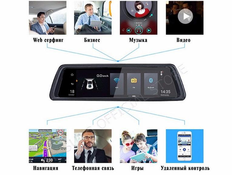 Поддержка 3G/4G сетей