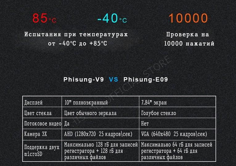 Отличия Phisung V9 от Phisung E09